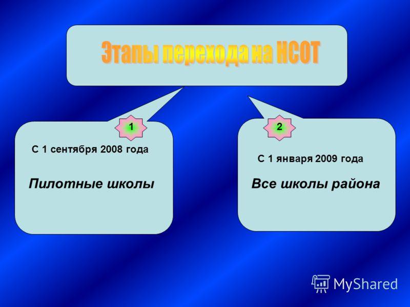 12 С 1 сентября 2008 года Пилотные школы С 1 января 2009 года Все школы района
