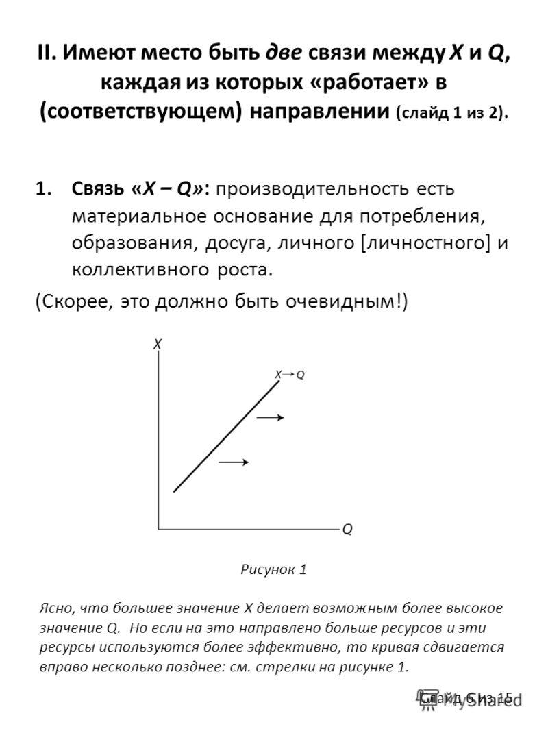 II. Имеют место быть две связи между X и Q, каждая из которых «работает» в (соответствующем) направлении (слайд 1 из 2). 1.Связь «X – Q»: производительность есть материальное основание для потребления, образования, досуга, личного [личностного] и кол