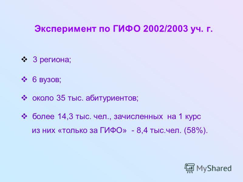 Эксперимент по ГИФО 2002/2003 уч. г. 3 региона; 6 вузов; около 35 тыс. абитуриентов; более 14,3 тыс. чел., зачисленных на 1 курс из них «только за ГИФО» - 8,4 тыс.чел. (58%).