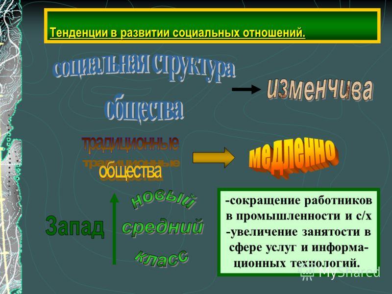 Тенденции в развитии социальных отношений. -сокращение работников в промышленности и с/х -увеличение занятости в сфере услуг и информа- ционных технологий.