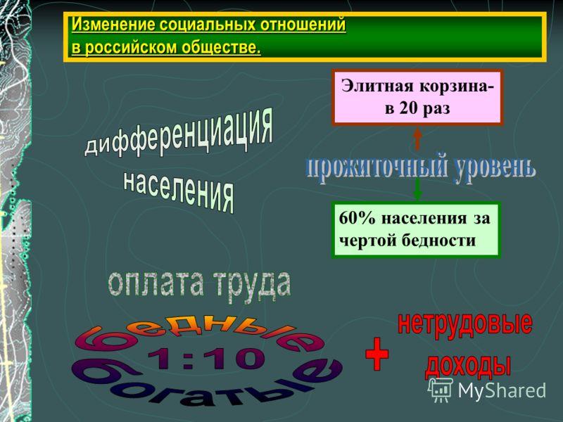 Изменение социальных отношений в российском обществе. Элитная корзина- в 20 раз 60% населения за чертой бедности