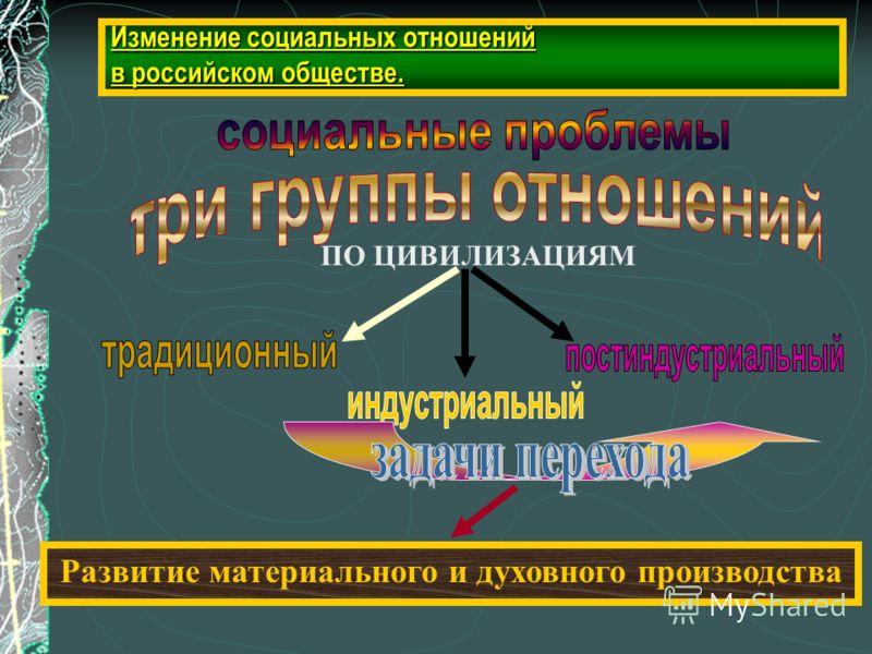 Изменение социальных отношений в российском обществе. ПО ЦИВИЛИЗАЦИЯМ Развитие материального и духовного производства