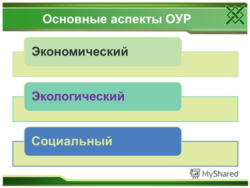 Основные аспекты ОУР ЭкономическийЭкологическийСоциальный