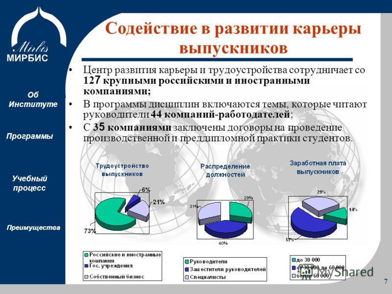 Об Институте Программы Учебный процесс Преимущества 7 Содействие в развитии карьеры выпускников Центр развития карьеры и трудоустройства сотрудничает со 12 7 крупными российскими и иностранными компаниями; В программы дисциплин включаются темы, котор