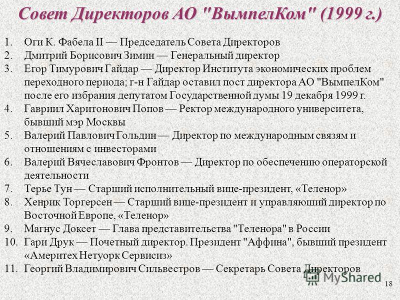 18 Совет Директоров АО