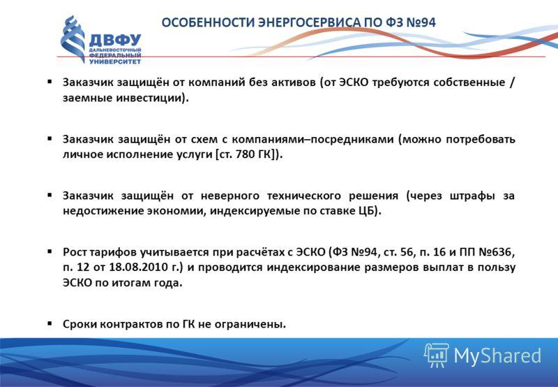 ПО ФЗ 94 Заказчик защищён