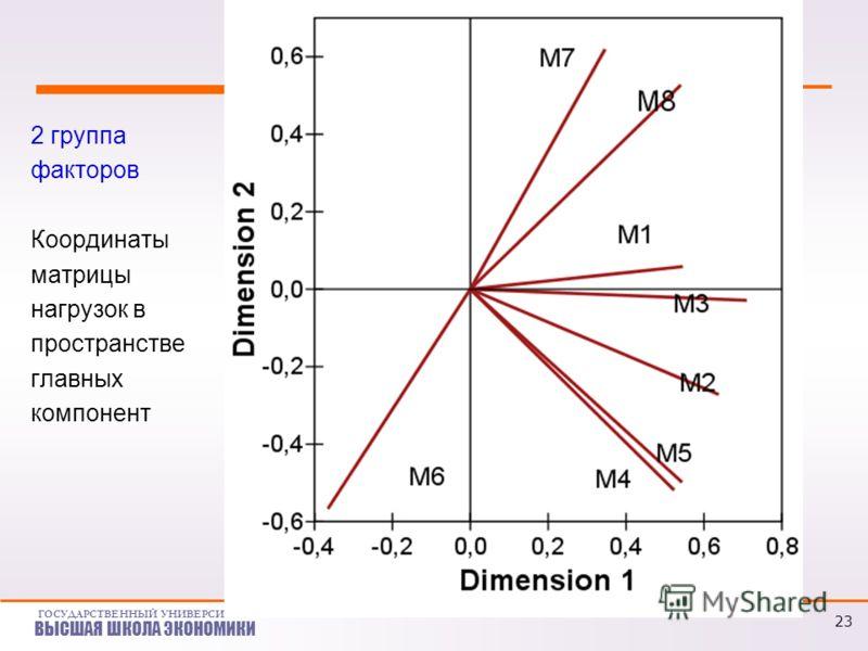 ГОСУДАРСТВЕННЫЙ УНИВЕРСИТЕТ ВЫСШАЯ ШКОЛА ЭКОНОМИКИ 2 группа факторов Координаты матрицы нагрузок в пространстве главных компонент 23