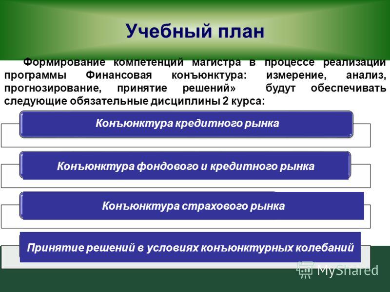 Учебный план Формирование компетенций магистра в процессе реализации программы Финансовая конъюнктура: измерение, анализ, прогнозирование, принятие решений» будут обеспечивать следующие обязательные дисциплины 2 курса: Управленческий учет (продвинуты