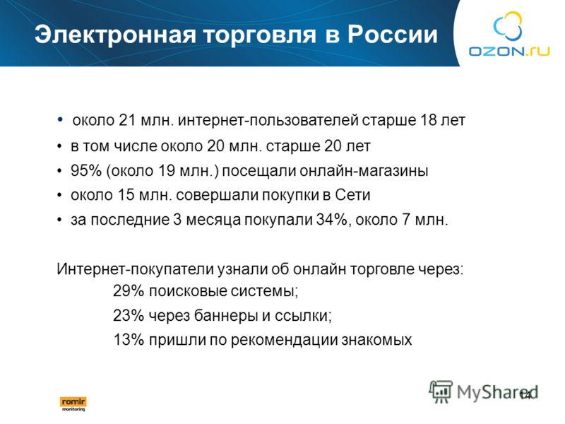 14 Электронная торговля в России около 21 млн. интернет-пользователей старше 18 лет в том числе около 20 млн. старше 20 лет 95% (около 19 млн.) посещали онлайн-магазины около 15 млн. совершали покупки в Сети за последние 3 месяца покупали 34%, около