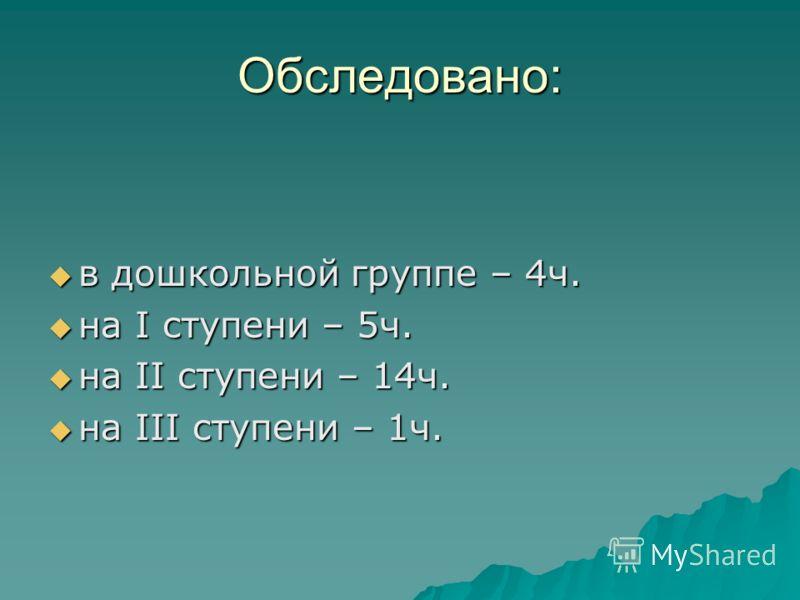Обследовано: в дошкольной группе – 4ч. в дошкольной группе – 4ч. на I ступени – 5ч. на I ступени – 5ч. на II ступени – 14ч. на II ступени – 14ч. на III ступени – 1ч. на III ступени – 1ч.