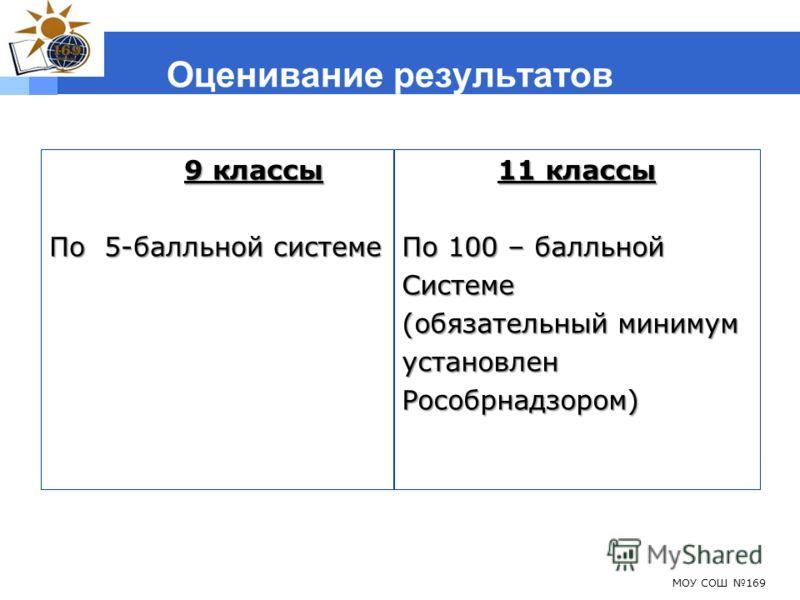 Оценивание результатов 9 классы 9 классы По 5-балльной системе 11 классы По 100 – балльной Системе (обязательный минимум установленРособрнадзором) МОУ СОШ 169