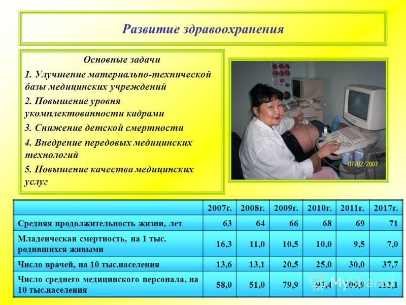 Развитие здравоохранения Основные задачи 1. Улучшение материально-технической базы медицинских учреждений 2. Повышение уровня укомплектованности кадрами 3. Снижение детской смертности 4. Внедрение передовых медицинских технологий 5. Повышение качеств