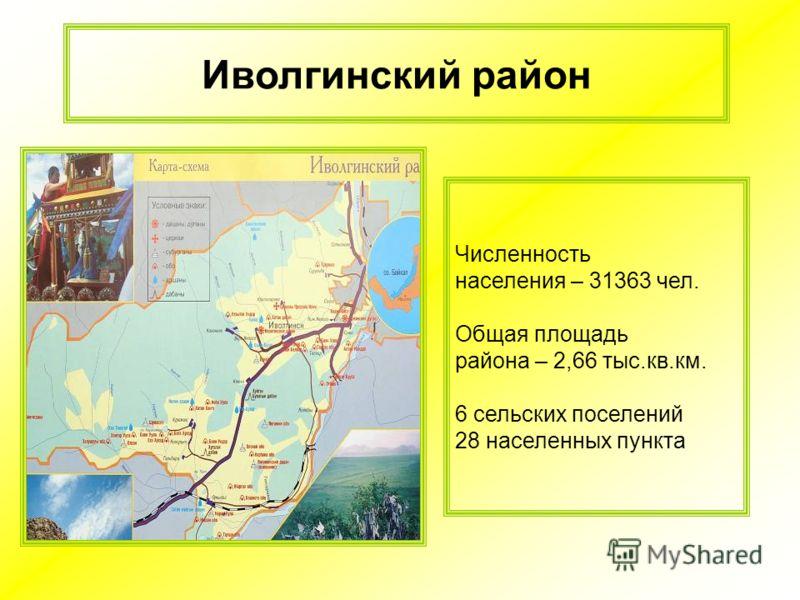 Численность населения – 31363 чел. Общая площадь района – 2,66 тыс.кв.км. 6 сельских поселений 28 населенных пункта Иволгинский район