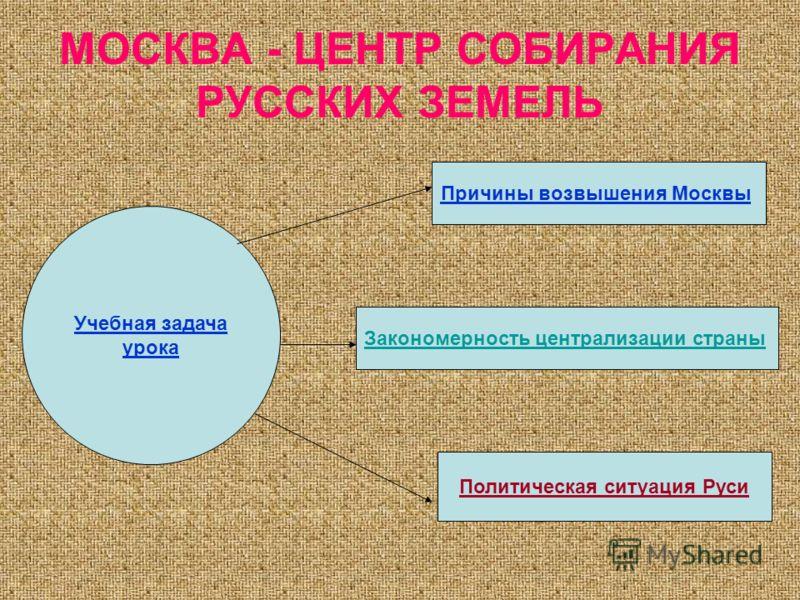 Презентация На Тему Причины Возвышения Москвы 6 Класс