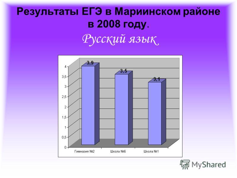 Результаты ЕГЭ в Мариинском районе в 2008 году. Русский язык