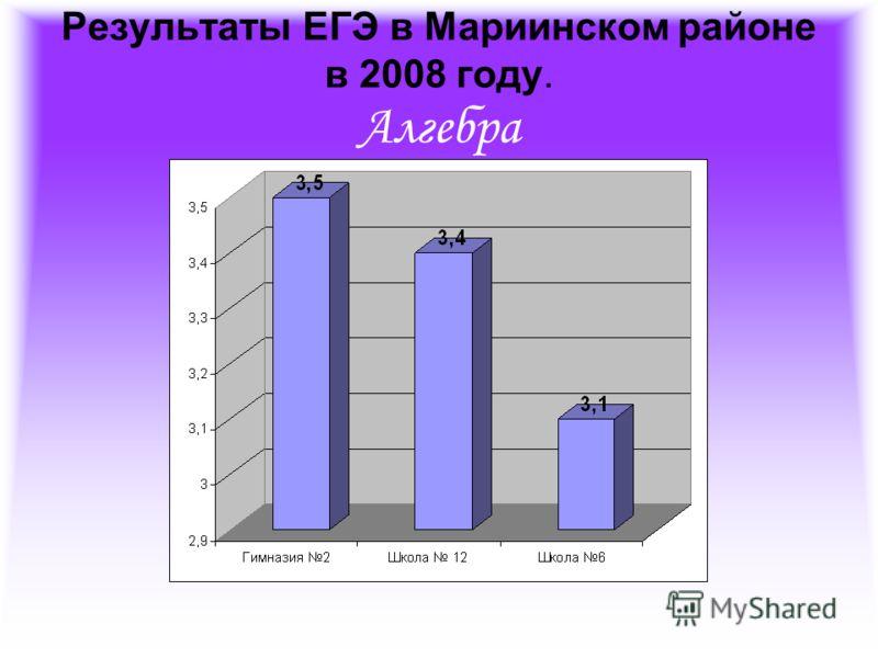 Результаты ЕГЭ в Мариинском районе в 2008 году. Алгебра