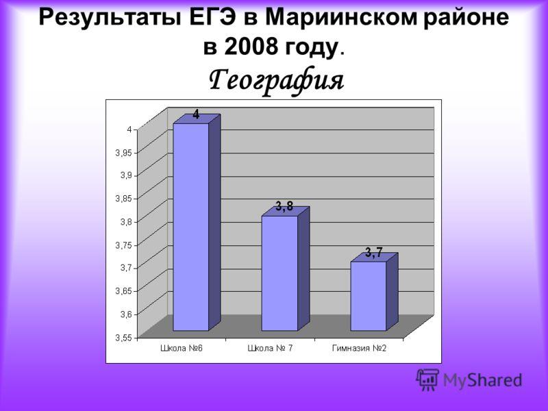 Результаты ЕГЭ в Мариинском районе в 2008 году. География