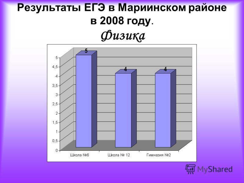 Результаты ЕГЭ в Мариинском районе в 2008 году. Физика