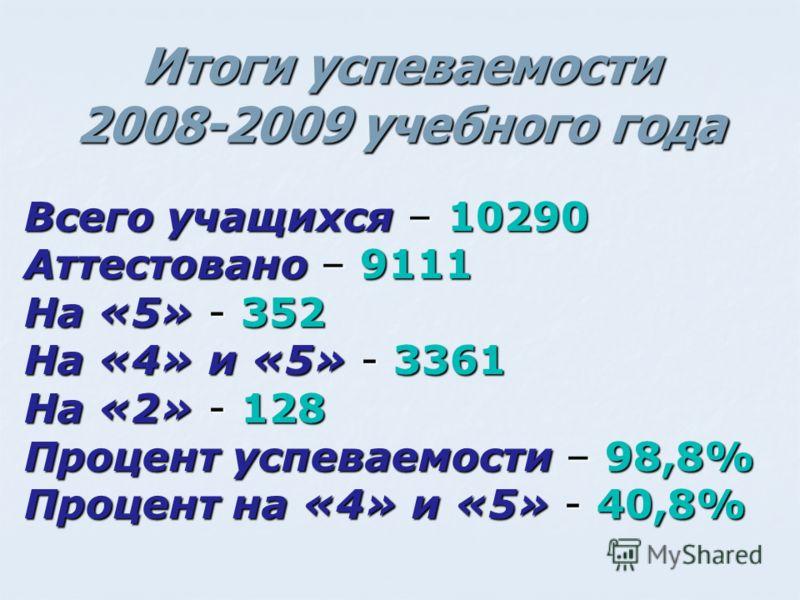 Итоги успеваемости 2008-2009 учебного года Всего учащихся – 10290 Аттестовано – 9111 На «5» - 352 На «4» и «5» - 3361 На «2» - 128 Процент успеваемости – 98,8% Процент на «4» и «5» - 40,8%