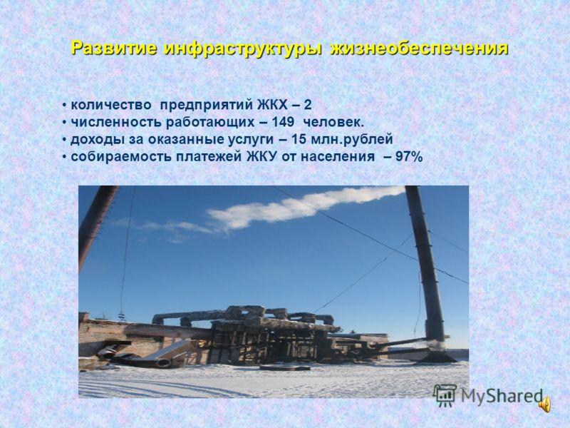 Инвестиции общий объем инвестиций за счет всех источников финансирования за 1 полугодие 2008 года – 31 млн. руб. (прирост к соответствующему периоду прошлого года составил 158%) общий объем инвестиций за счет всех источников финансирования за 1 полуг