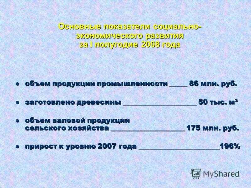 Темп роста налоговых и неналоговых доходов консолидированного бюджета (тыс.руб.)