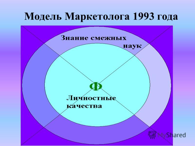 Модель Маркетолога 1993 года