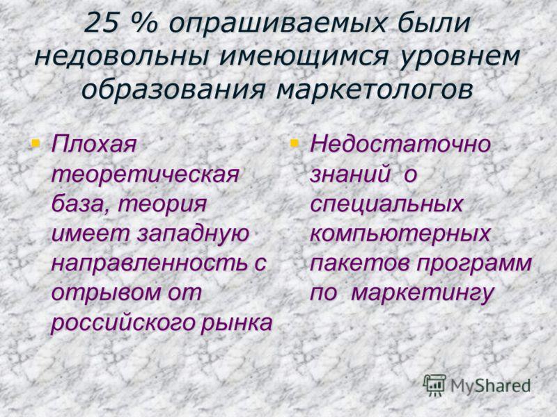 25 % опрашиваемых были недовольны имеющимся уровнем образования маркетологов Плохая теоретическая база, теория имеет западную направленность с отрывом от российского рынка Плохая теоретическая база, теория имеет западную направленность с отрывом от р