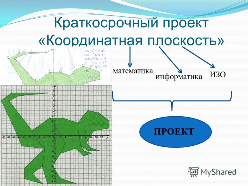Краткосрочный проект «Координатная плоскость» математика информатика ИЗО ПРОЕКТ