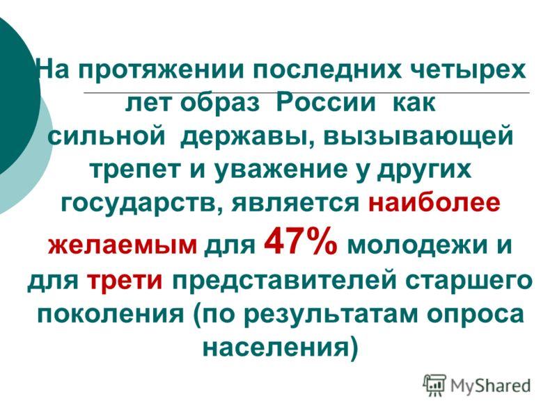 На протяжении последних четырех лет образ России как сильной державы, вызывающей трепет и уважение у других государств, является наиболее желаемым для 47% молодежи и для трети представителей старшего поколения (по результатам опроса населения)