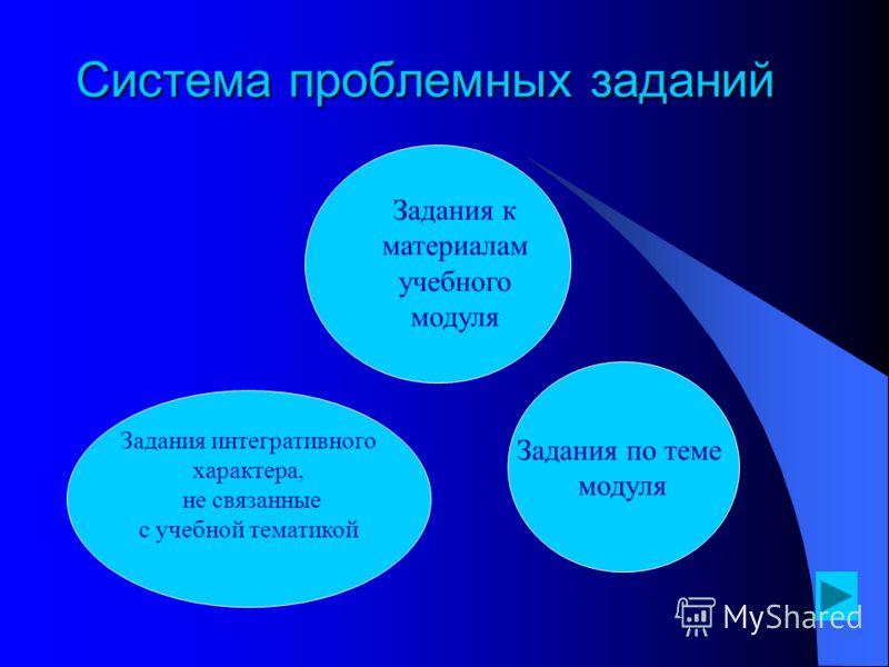Система проблемных заданий Задания интегративного характера, не связанные с учебной тематикой Задания по теме модуля Задания к материалам учебного модуля