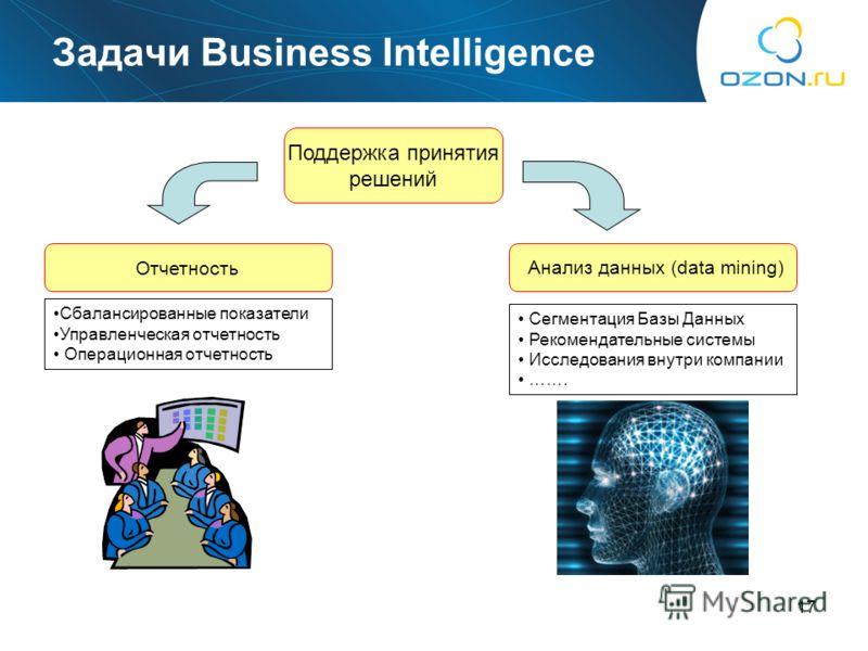 17 Задачи Business Intelligence Сегментация Базы Данных Рекомендательные системы Исследования внутри компании ……. Анализ данных (data mining) Поддержка принятия решений Сбалансированные показатели Управленческая отчетность Операционная отчетность Отч