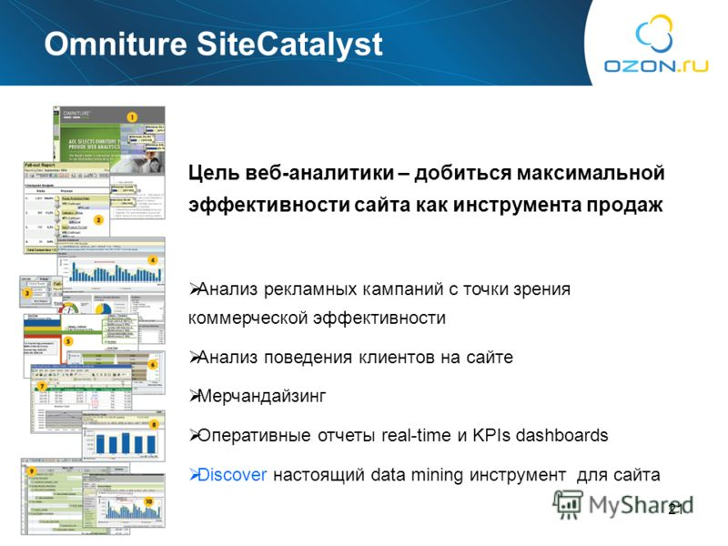 21 Omniture SiteCatalyst Цель веб-аналитики – добиться максимальной эффективности сайта как инструмента продаж Анализ рекламных кампаний с точки зрения коммерческой эффективности Анализ поведения клиентов на сайте Мерчандайзинг Оперативные отчеты rea