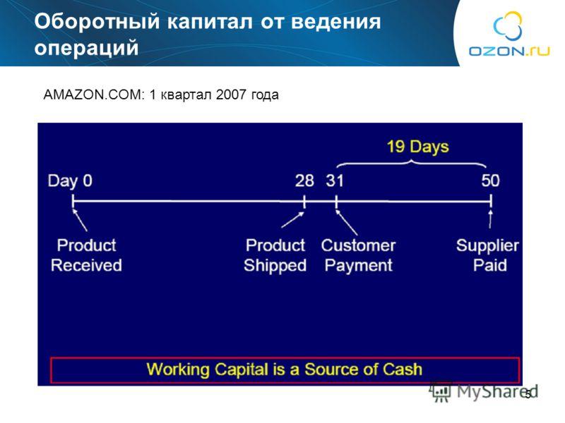 5 Оборотный капитал от ведения операций AMAZON.COM: 1 квартал 2007 года