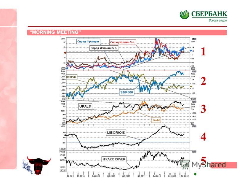 0 26 апреля 2012 г.: Красное на черном Аналитический отдел Департамента операций на финансовых рынках