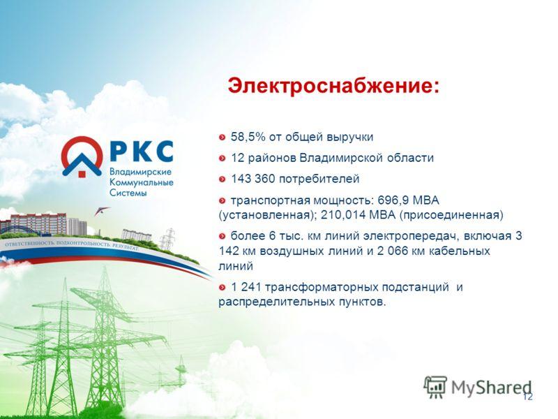 12 Электроснабжение: 58,5% от общей выручки 12 районов Владимирской области 143 360 потребителей транспортная мощность: 696,9 МВА (установленная); 210,014 МВА (присоединенная) более 6 тыс. км линий электропередач, включая 3 142 км воздушных линий и 2