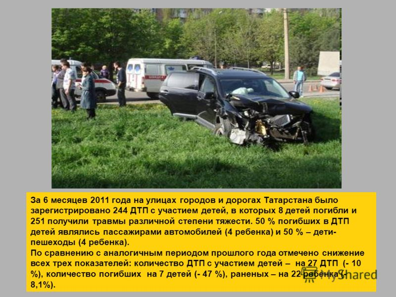 За 6 месяцев 2011 года на улицах городов и дорогах Татарстана было зарегистрировано 244 ДТП с участием детей, в которых 8 детей погибли и 251 получили травмы различной степени тяжести. 50 % погибших в ДТП детей являлись пассажирами автомобилей (4 реб