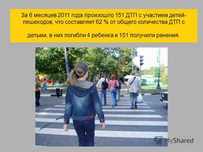 За 6 месяцев 2011 года произошло 151 ДТП с участием детей- пешеходов, что составляет 62 % от общего количества ДТП с детьми, в них погибли 4 ребенка и 151 получили ранения. 11