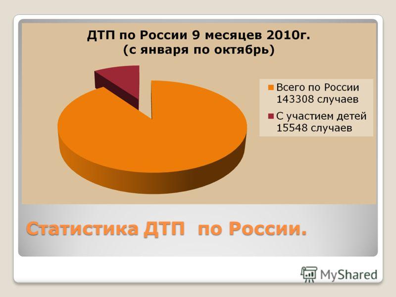 Статистика ДТП по России.