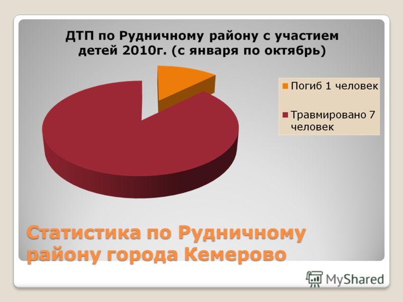 Статистика по Рудничному району города Кемерово