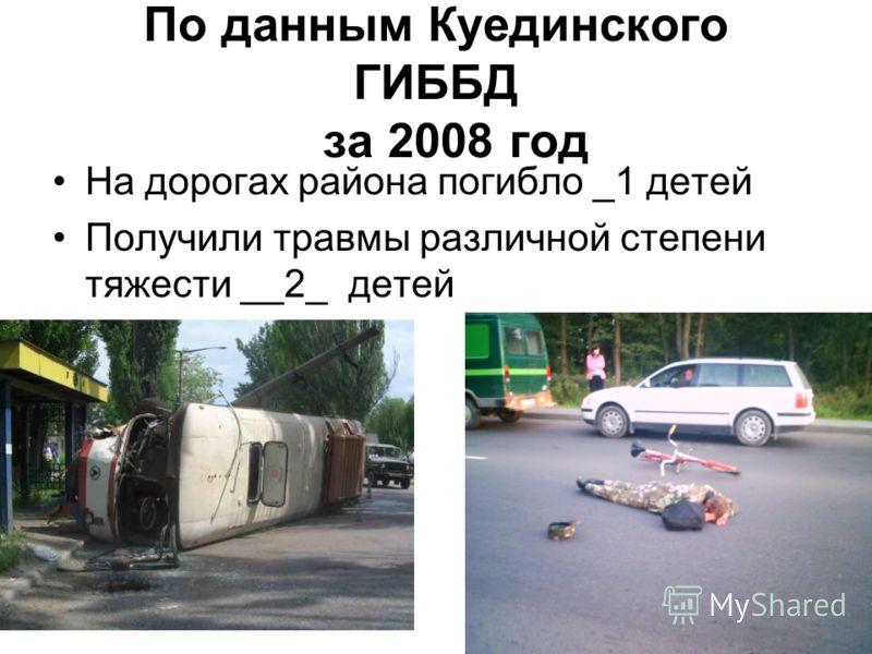 По данным Куединского ГИББД за 2008 год На дорогах района погибло _1 детей Получили травмы различной степени тяжести __2_ детей
