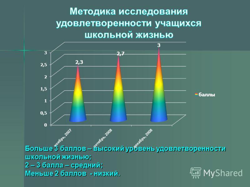 Больше 3 баллов – высокий уровень удовлетворенности школьной жизнью; 2 – 3 балла – средний; Меньше 2 баллов - низкий.