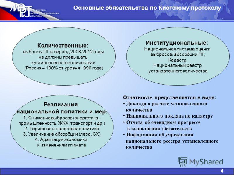 Основные обязательства по Киотскому протоколу Количественные: выбросы ПГ в период 2008-2012 годы не должны превышать «установленного количества» (Россия – 100% от уровня 1990 года) Институциональные: Национальная система оценки выбросов/ абсорбции ПГ