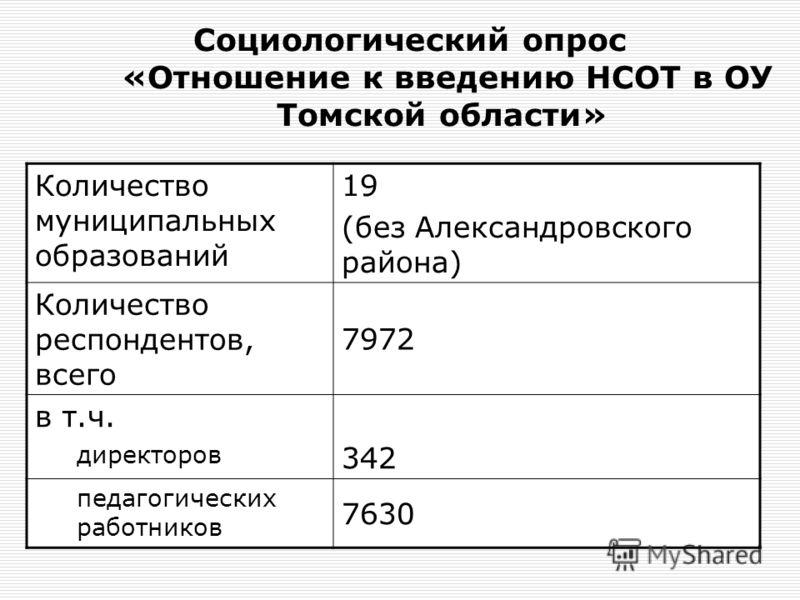 Социологический опрос «Отношение к введению НСОТ в ОУ Томской области» Количество муниципальных образований 19 (без Александровского района) Количество респондентов, всего 7972 в т.ч. директоров 342 педагогических работников 7630