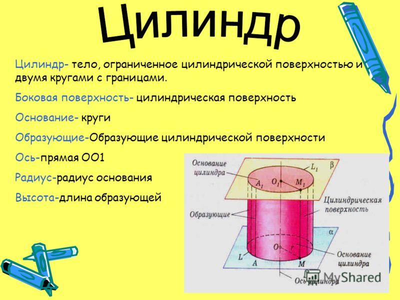 Цилиндр- тело, ограниченное цилиндрической поверхностью и двумя кругами с границами. Боковая поверхность- цилиндрическая поверхность Основание- круги Образующие-Образующие цилиндрической поверхности Ось-прямая ОО1 Радиус-радиус основания Высота-длина