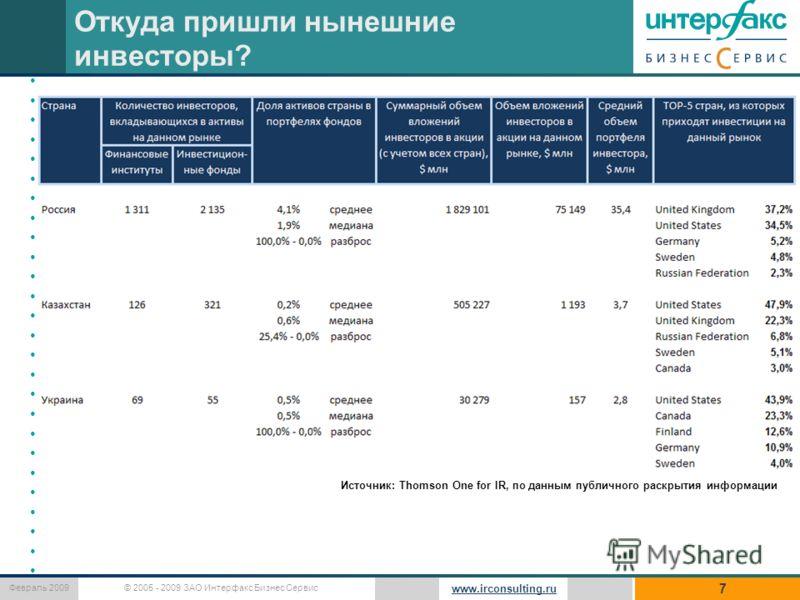 © 2005 - 2009 ЗАО Интерфакс Бизнес Сервис Февраль 2009 www.irconsulting.ru 7 Откуда пришли нынешние инвесторы? Источник: Thomson One for IR, по данным публичного раскрытия информации