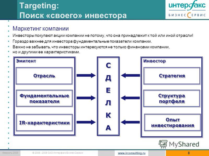 © 2005 - 2009 ЗАО Интерфакс Бизнес Сервис Февраль 2009 www.irconsulting.ru Targeting: Поиск «своего» инвестора 8 Маркетинг компании Инвесторы покупают акции компании не потому, что она принадлежит к той или иной отрасли! Гораздо важнее для инвестора