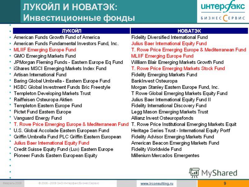 © 2005 - 2009 ЗАО Интерфакс Бизнес Сервис Февраль 2009 www.irconsulting.ru ЛУКОЙЛ И НОВАТЭК: Инвестиционные фонды 9