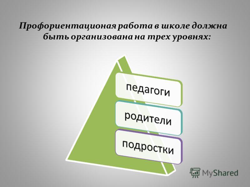 Профориентационая работа в школе должна быть организована на трех уровнях: