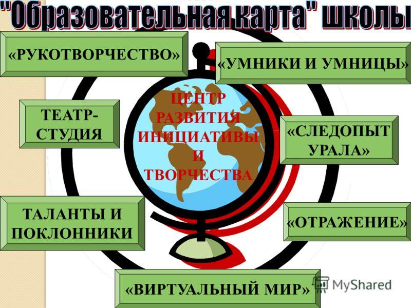 «СЛЕДОПЫТ УРАЛА» «ВИРТУАЛЬНЫЙ МИР» «ОТРАЖЕНИЕ» «РУКОТВОРЧЕСТВО» ТАЛАНТЫ И ПОКЛОННИКИ ТЕАТР- СТУДИЯ ЦЕНТР РАЗВИТИЯ ИНИЦИАТИВЫ И ТВОРЧЕСТВА «УМНИКИ И УМНИЦЫ»
