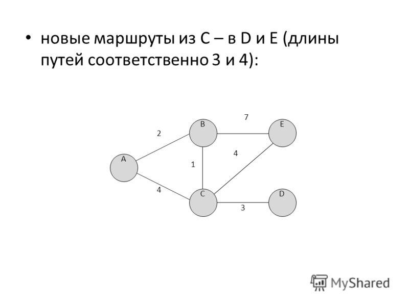 новые маршруты из С – в D и E (длины путей соответственно 3 и 4): D A B C E 2 4 7 1 3 4